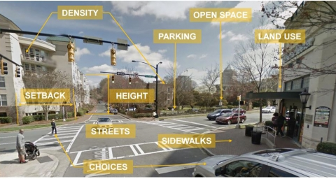Image from a city presentation details how zoning and development requirements can help make a place welcoming - or not. Image: City of Charlotte